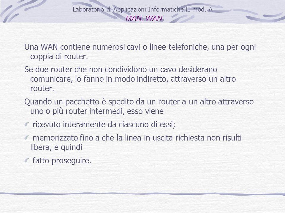 Una WAN contiene numerosi cavi o linee telefoniche, una per ogni coppia di router. Se due router che non condividono un cavo desiderano comunicare, lo