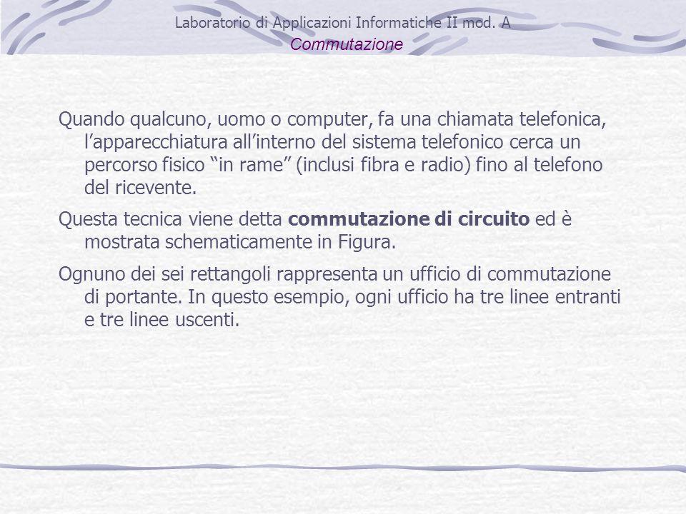 Quando qualcuno, uomo o computer, fa una chiamata telefonica, lapparecchiatura allinterno del sistema telefonico cerca un percorso fisico in rame (inc