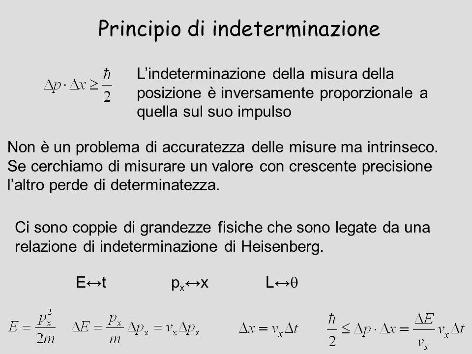 Principio di indeterminazione Lindeterminazione della misura della posizione è inversamente proporzionale a quella sul suo impulso Non è un problema d