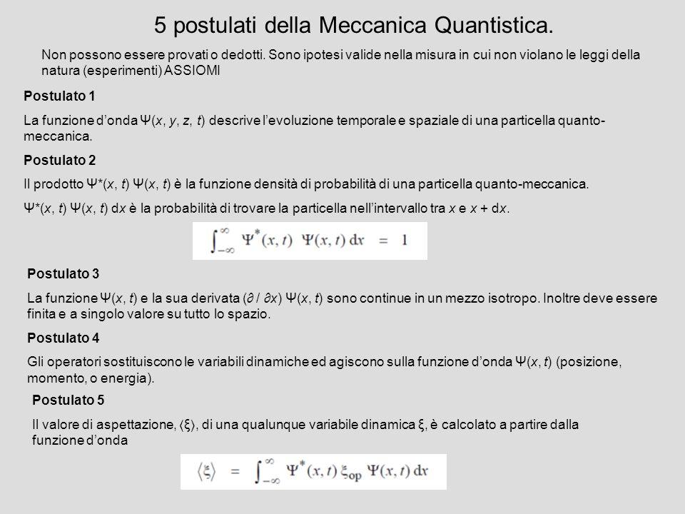 5 postulati della Meccanica Quantistica. Non possono essere provati o dedotti. Sono ipotesi valide nella misura in cui non violano le leggi della natu