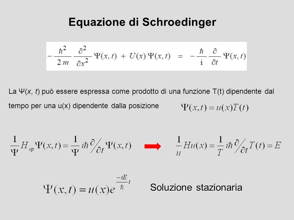 Equazione di Schroedinger Soluzione stazionaria