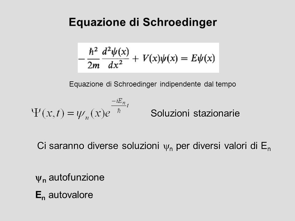 Equazione di Schroedinger Equazione di Schroedinger indipendente dal tempo Soluzioni stazionarie Ci saranno diverse soluzioni per diversi valori di E
