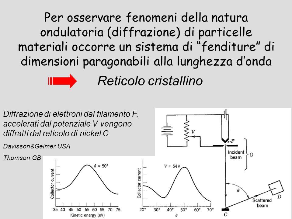 Per osservare fenomeni della natura ondulatoria (diffrazione) di particelle materiali occorre un sistema di fenditure di dimensioni paragonabili alla