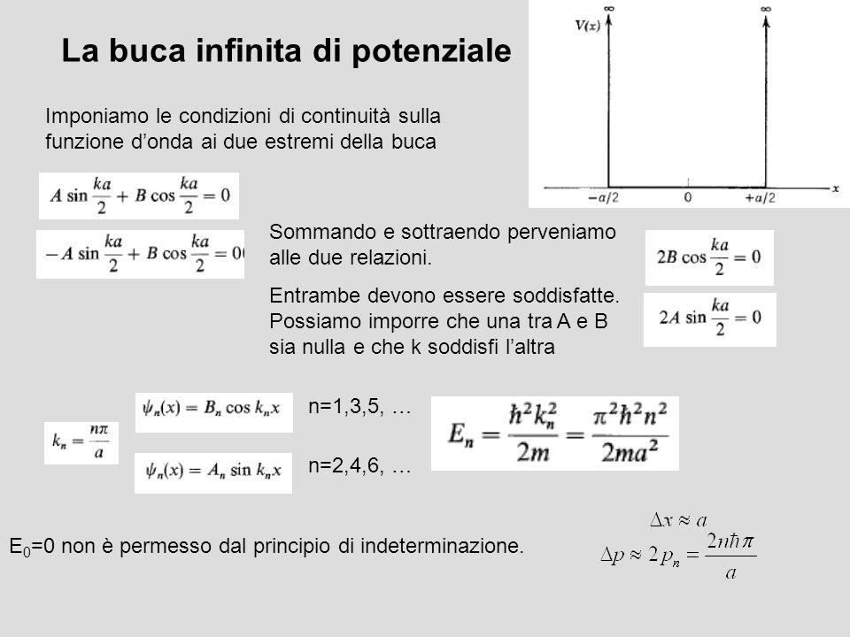 La buca infinita di potenziale Imponiamo le condizioni di continuità sulla funzione donda ai due estremi della buca Sommando e sottraendo perveniamo a