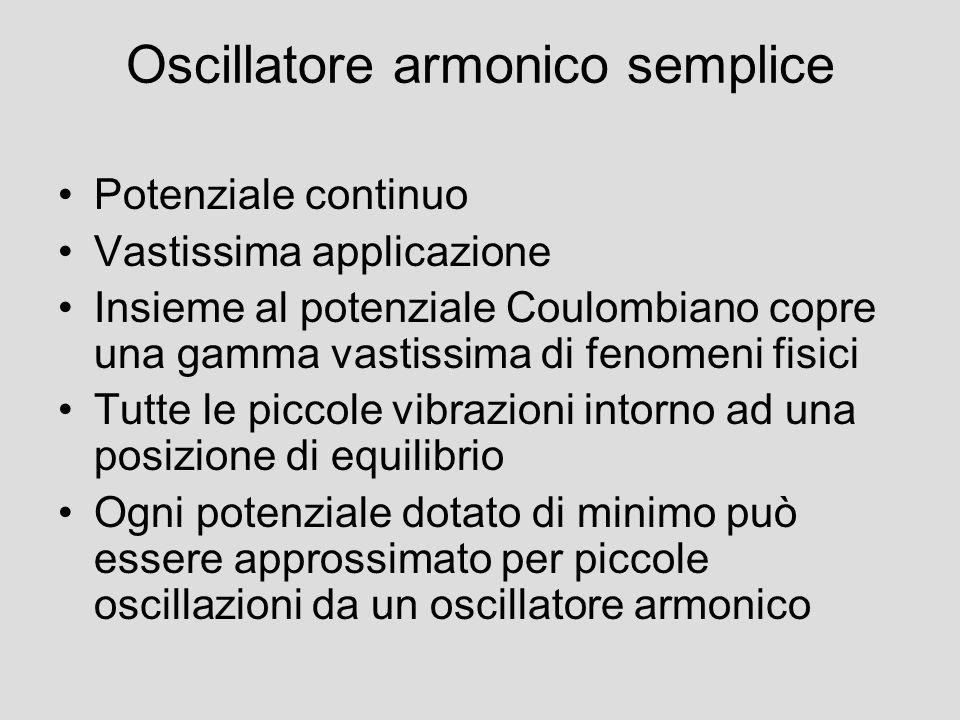 Oscillatore armonico semplice Potenziale continuo Vastissima applicazione Insieme al potenziale Coulombiano copre una gamma vastissima di fenomeni fis