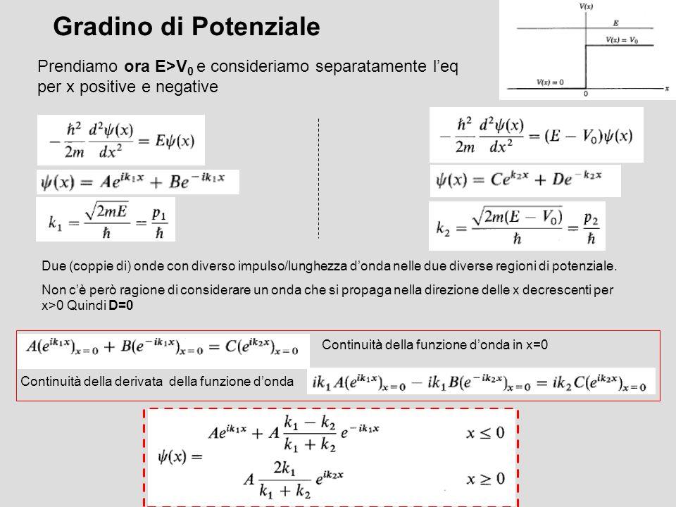 Gradino di Potenziale Prendiamo ora E>V 0 e consideriamo separatamente leq per x positive e negative Continuità della funzione donda in x=0 Continuità