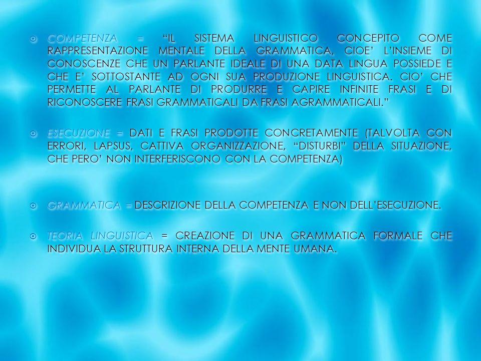COMPETENZA = IL SISTEMA LINGUISTICO CONCEPITO COME RAPPRESENTAZIONE MENTALE DELLA GRAMMATICA, CIOE LINSIEME DI CONOSCENZE CHE UN PARLANTE IDEALE DI UN
