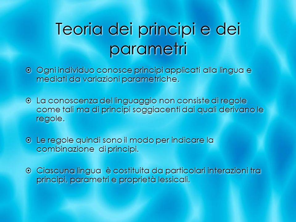 Teoria dei principi e dei parametri Ogni individuo conosce principi applicati alla lingua e mediati da variazioni parametriche. La conoscenza del ling
