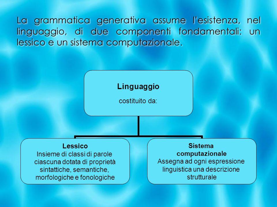 La grammatica generativa assume lesistenza, nel linguaggio, di due componenti fondamentali: un lessico e un sistema computazionale. Linguaggio costitu