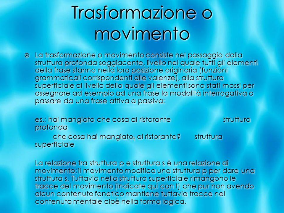 Trasformazione o movimento La trasformazione o movimento consiste nel passaggio dalla struttura profonda soggiacente, livello nel quale tutti gli elem
