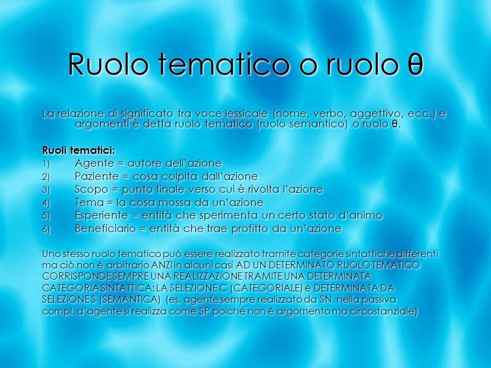 Ruolo tematico o ruolo θ La relazione di significato tra voce lessicale (nome, verbo, aggettivo, ecc.) e argomenti è detta ruolo tematico (ruolo seman