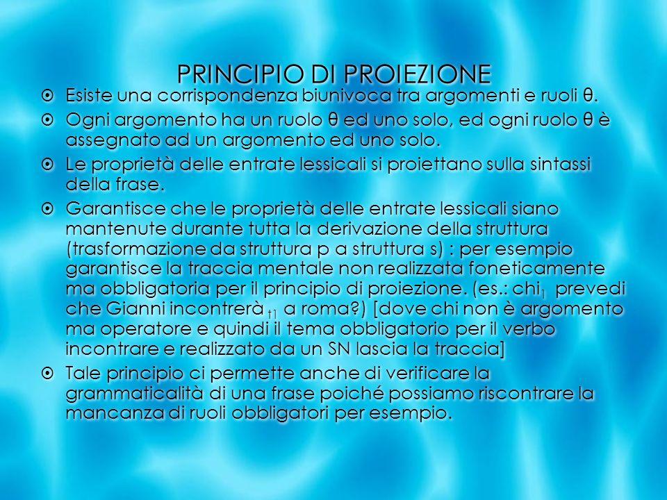 PRINCIPIO DI PROIEZIONE Esiste una corrispondenza biunivoca tra argomenti e ruoli θ. Ogni argomento ha un ruolo θ ed uno solo, ed ogni ruolo θ è asseg
