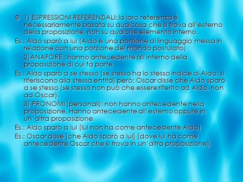 1) ESPRESSIONI REFERENZIALI: la loro referenza è necessariamente basata su qualcosa che si trova allesterno della proposizione, non su qualche element