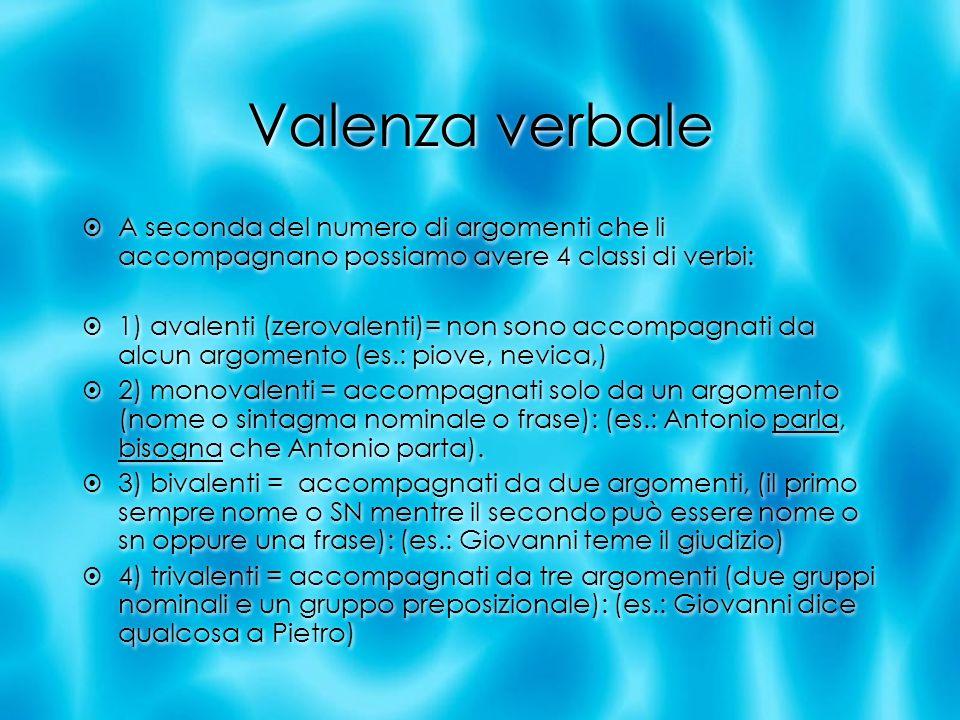 Valenza verbale A seconda del numero di argomenti che li accompagnano possiamo avere 4 classi di verbi: 1) avalenti (zerovalenti)= non sono accompagna