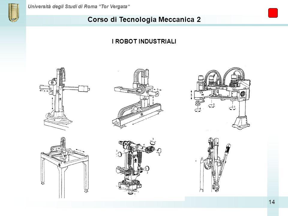 Corso di Tecnologia Meccanica 2 Università degli Studi di Roma Tor Vergata 14 I ROBOT INDUSTRIALI