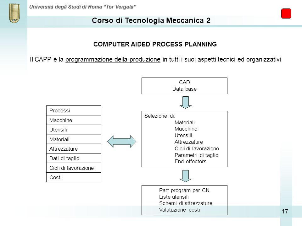 Corso di Tecnologia Meccanica 2 Università degli Studi di Roma Tor Vergata 17 COMPUTER AIDED PROCESS PLANNING Il CAPP è la programmazione della produz