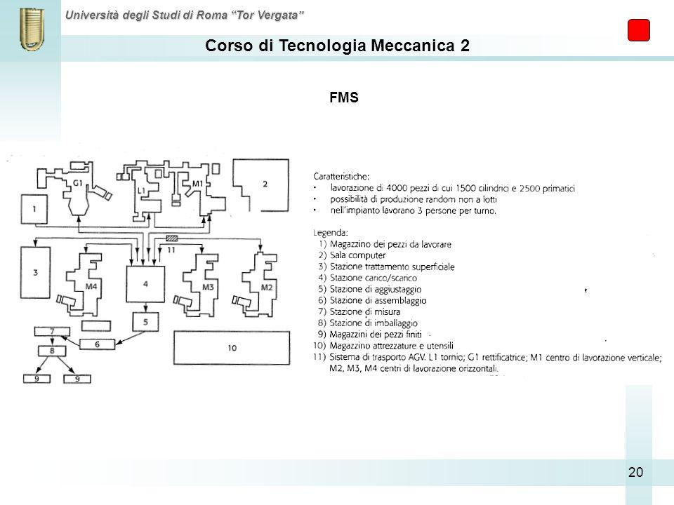 Corso di Tecnologia Meccanica 2 Università degli Studi di Roma Tor Vergata 20 FMS