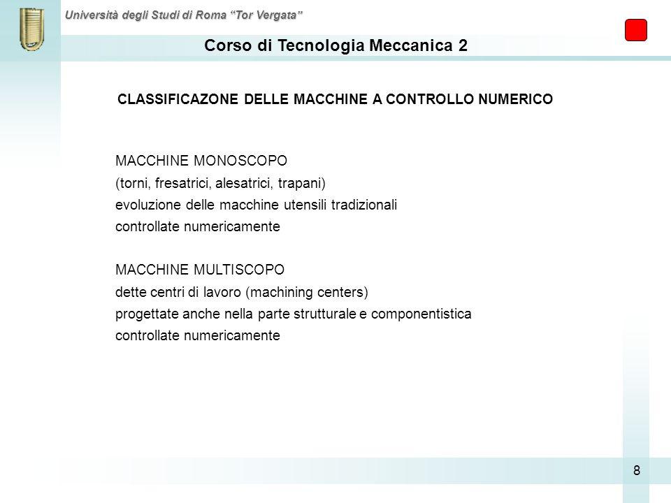 Corso di Tecnologia Meccanica 2 Università degli Studi di Roma Tor Vergata 8 MACCHINE MONOSCOPO (torni, fresatrici, alesatrici, trapani) evoluzione de