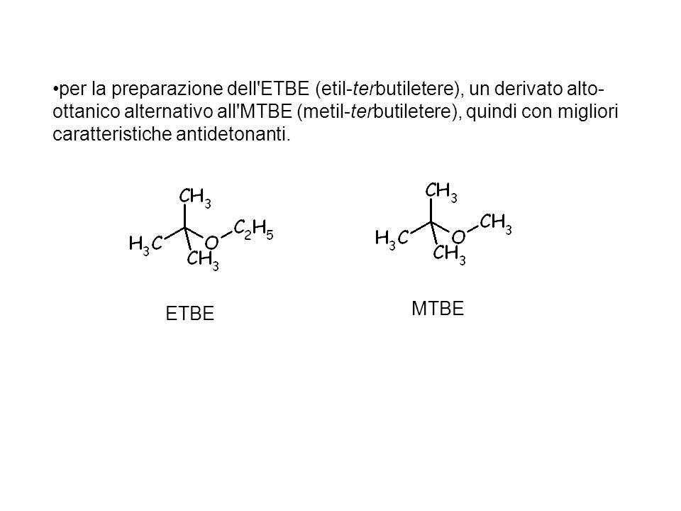 per la preparazione dell'ETBE (etil-terbutiletere), un derivato alto- ottanico alternativo all'MTBE (metil-terbutiletere), quindi con migliori caratte