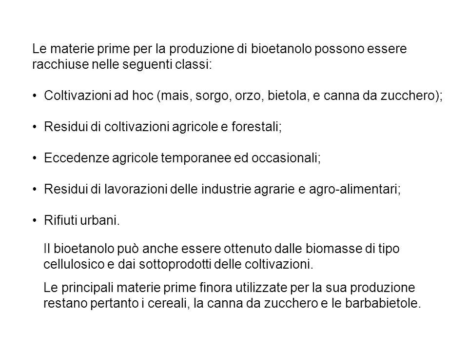 Le materie prime per la produzione di bioetanolo possono essere racchiuse nelle seguenti classi: Coltivazioni ad hoc (mais, sorgo, orzo, bietola, e ca