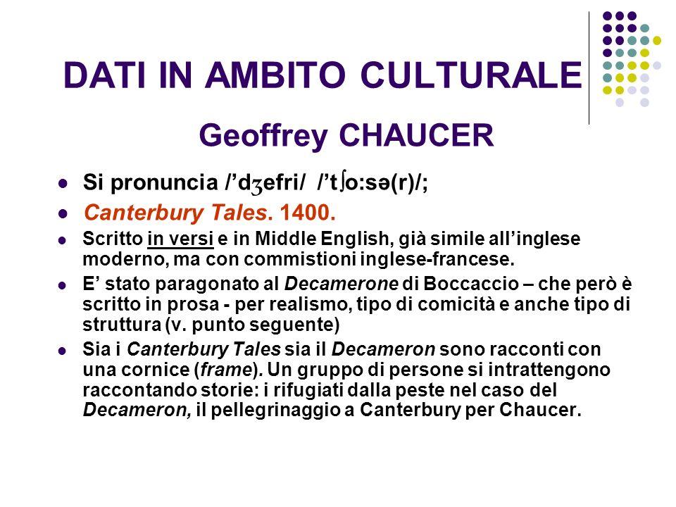 DATI IN AMBITO CULTURALE Geoffrey CHAUCER Si pronuncia /d ʒ efri/ /t o:sә(r)/; Canterbury Tales. 1400. Scritto in versi e in Middle English, già simil