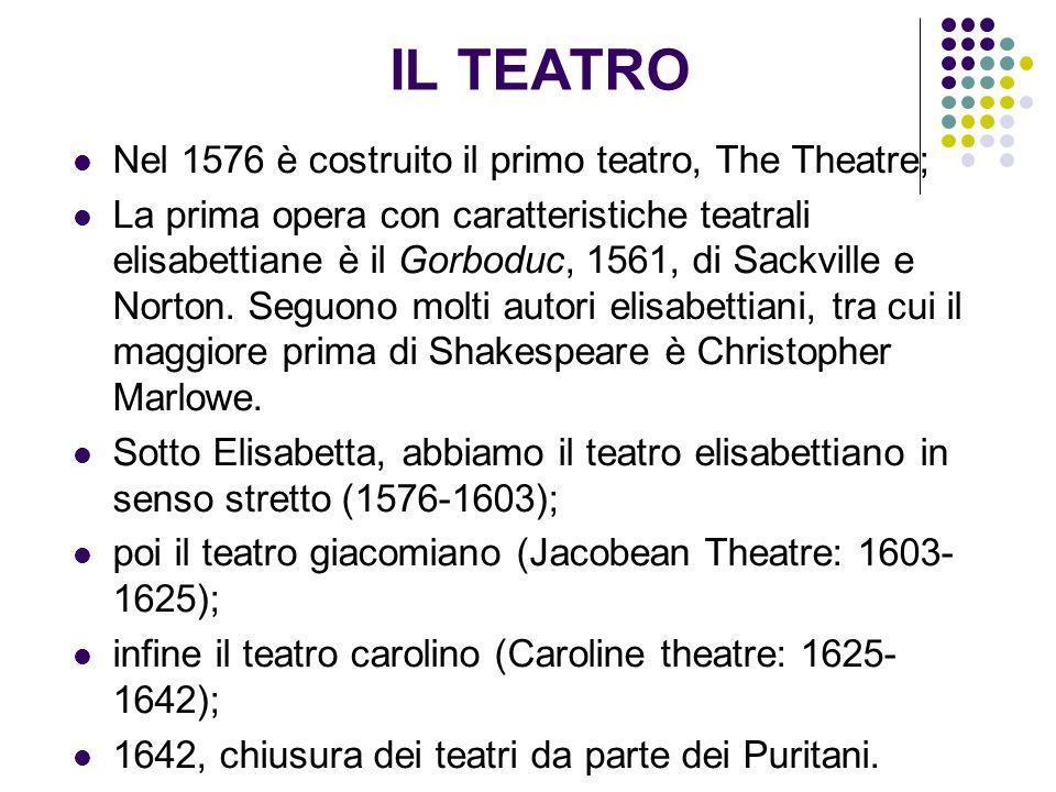 I teatri allaperto (open-air), detti public theatres Il Rose, lo Swan, il Globe, e così via.
