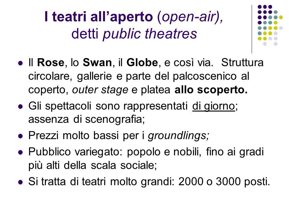 I teatri allaperto (open-air), detti public theatres Il Rose, lo Swan, il Globe, e così via. Struttura circolare, gallerie e parte del palcoscenico al
