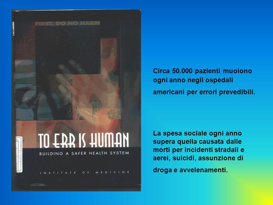 Circa 50.000 pazienti muoiono ogni anno negli ospedali americani per errori prevedibili. La spesa sociale ogni anno supera quella causata dalle morti