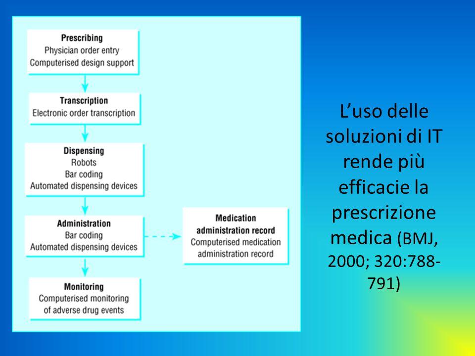 Luso delle soluzioni di IT rende più efficacie la prescrizione medica (BMJ, 2000; 320:788- 791)
