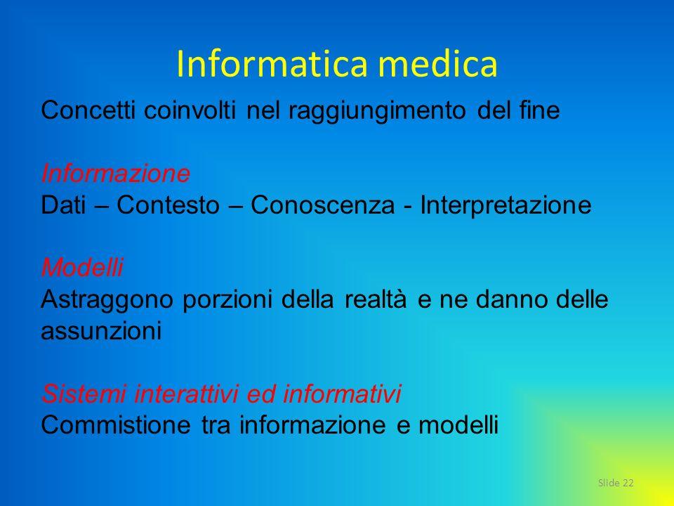 Slide 22 Informatica medica Concetti coinvolti nel raggiungimento del fine Informazione Dati – Contesto – Conoscenza - Interpretazione Modelli Astragg
