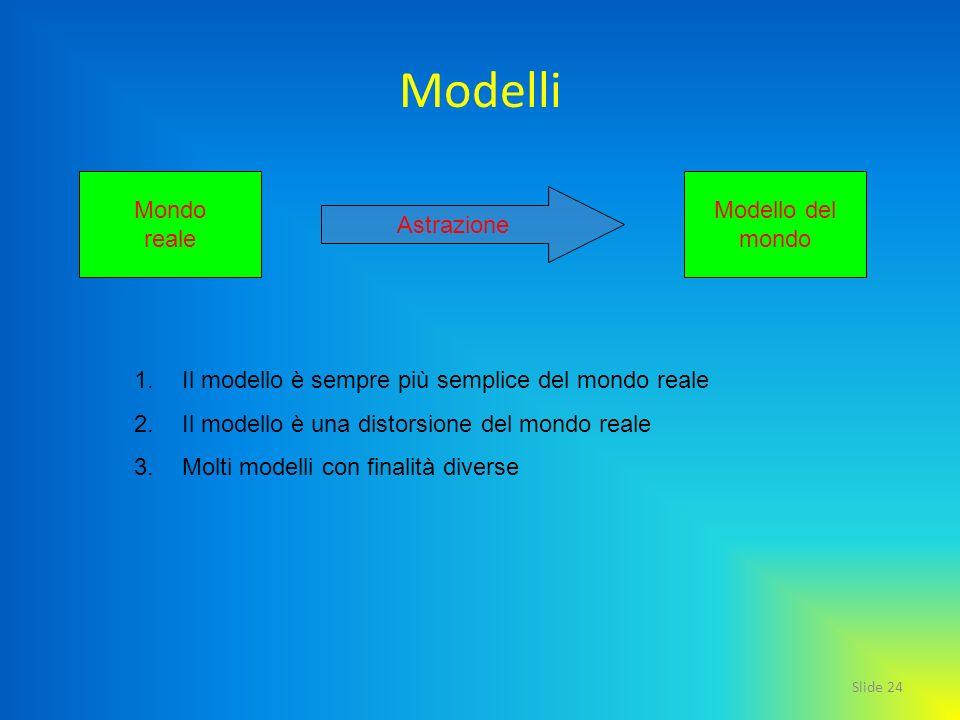 Slide 24 Modelli Mondo reale Modello del mondo Astrazione 1.Il modello è sempre più semplice del mondo reale 2.Il modello è una distorsione del mondo
