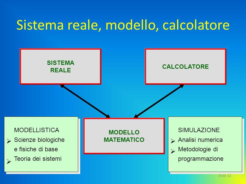 Slide 32 Sistema reale, modello, calcolatore SISTEMA REALE CALCOLATORE MODELLO MATEMATICO MODELLISTICA Scienze biologiche e fisiche di base Teoria dei