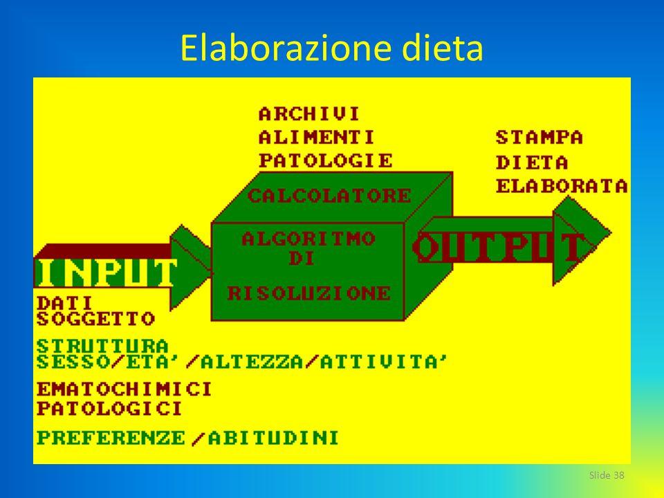 Slide 38 Elaborazione dieta