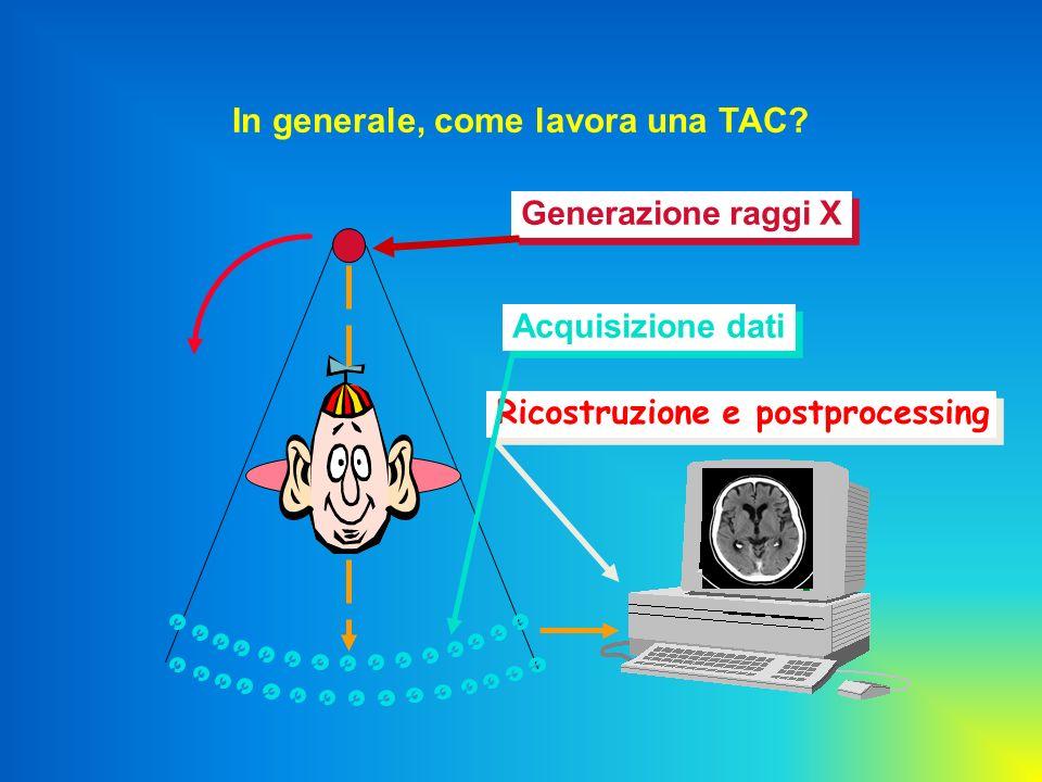 In generale, come lavora una TAC? Ricostruzione e postprocessing Acquisizione dati Generazione raggi X