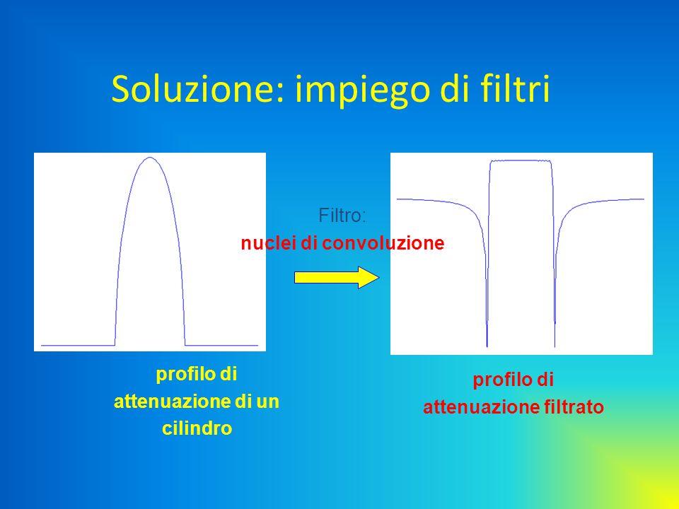 Soluzione: impiego di filtri profilo di attenuazione di un cilindro profilo di attenuazione filtrato Filtro: nuclei di convoluzione