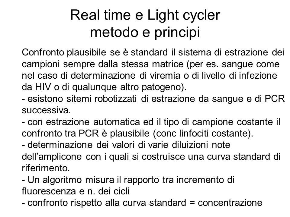 Real time e Light cycler metodo e principi Confronto plausibile se è standard il sistema di estrazione dei campioni sempre dalla stessa matrice (per e