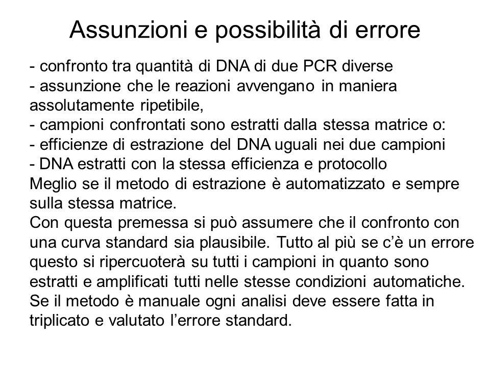 Assunzioni e possibilità di errore - confronto tra quantità di DNA di due PCR diverse - assunzione che le reazioni avvengano in maniera assolutamente