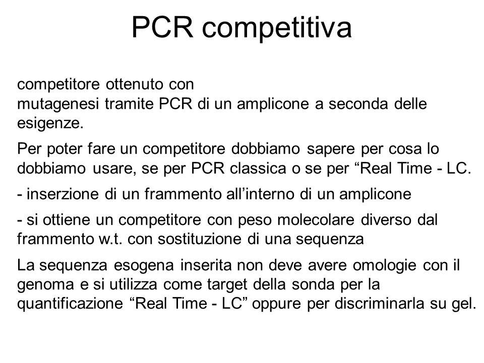PCR competitiva competitore ottenuto con mutagenesi tramite PCR di un amplicone a seconda delle esigenze. Per poter fare un competitore dobbiamo saper