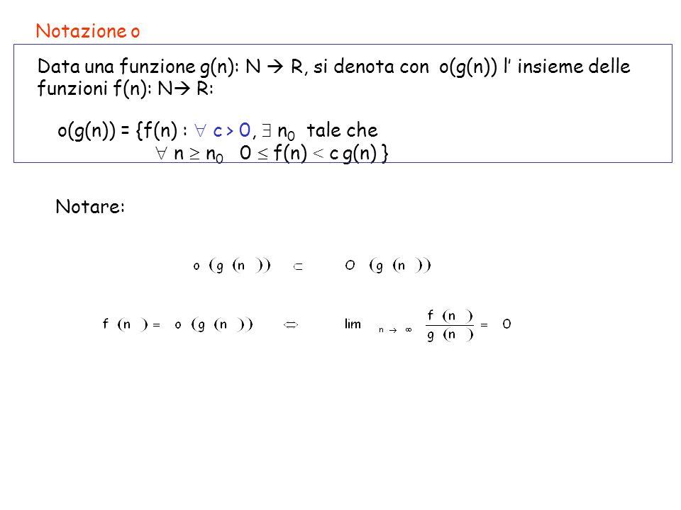 Copyright © 2004 - The McGraw - Hill Companies, srl 20 Notazione o Data una funzione g(n): N R, si denota con o(g(n)) l insieme delle funzioni f(n): N