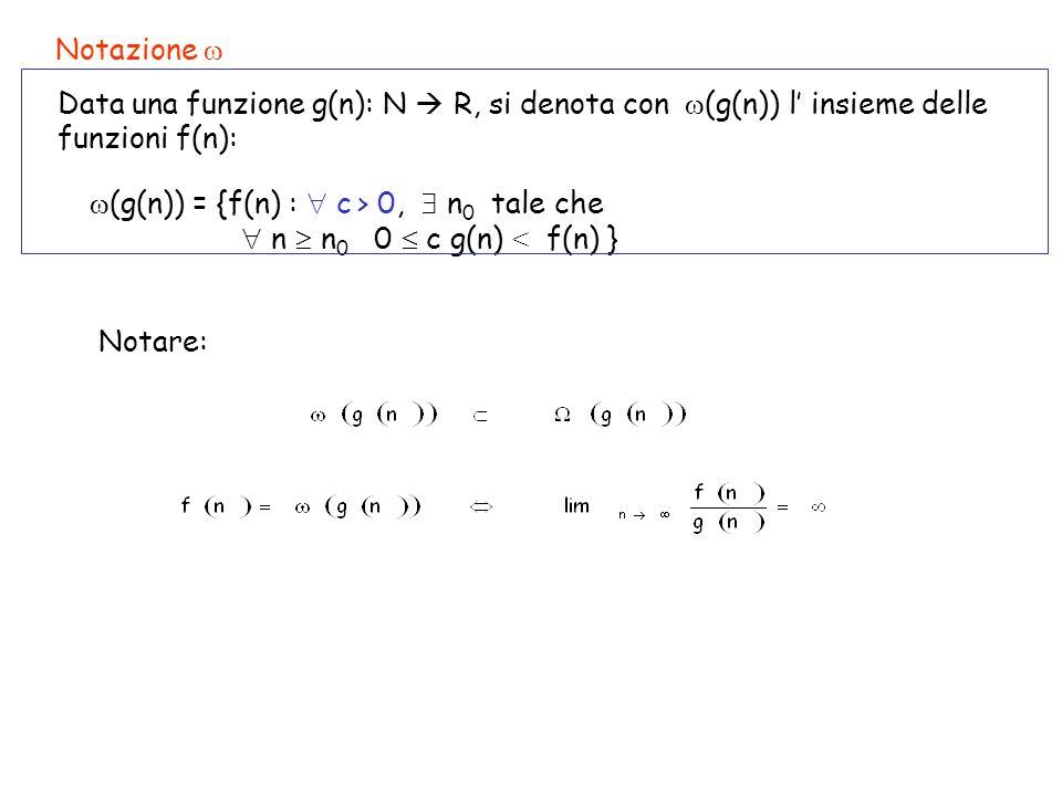 Copyright © 2004 - The McGraw - Hill Companies, srl 21 Notazione Data una funzione g(n): N R, si denota con (g(n)) l insieme delle funzioni f(n): (g(n