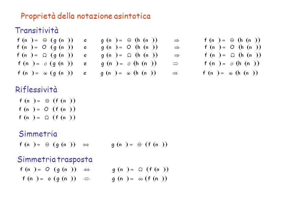 Copyright © 2004 - The McGraw - Hill Companies, srl 24 Proprietà della notazione asintotica Transitività Riflessività Simmetria Simmetria trasposta