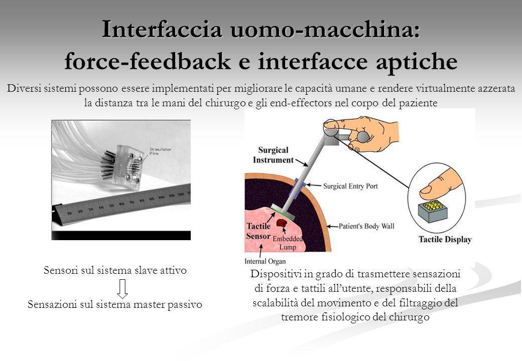 Manipolatori e end-effectors Miglioramento dei precedenti sistemi laparoscopici in termini di ergonomicità e gradi di libertà Utilizzo del principio d
