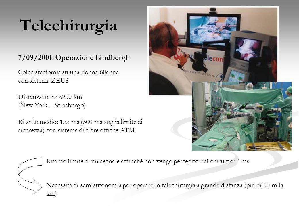 Interfacce aptiche: training Queste interfacce sono largamente utilizzate a scopo di simulazione e didattica nellambito della chirurgia robotica Siste