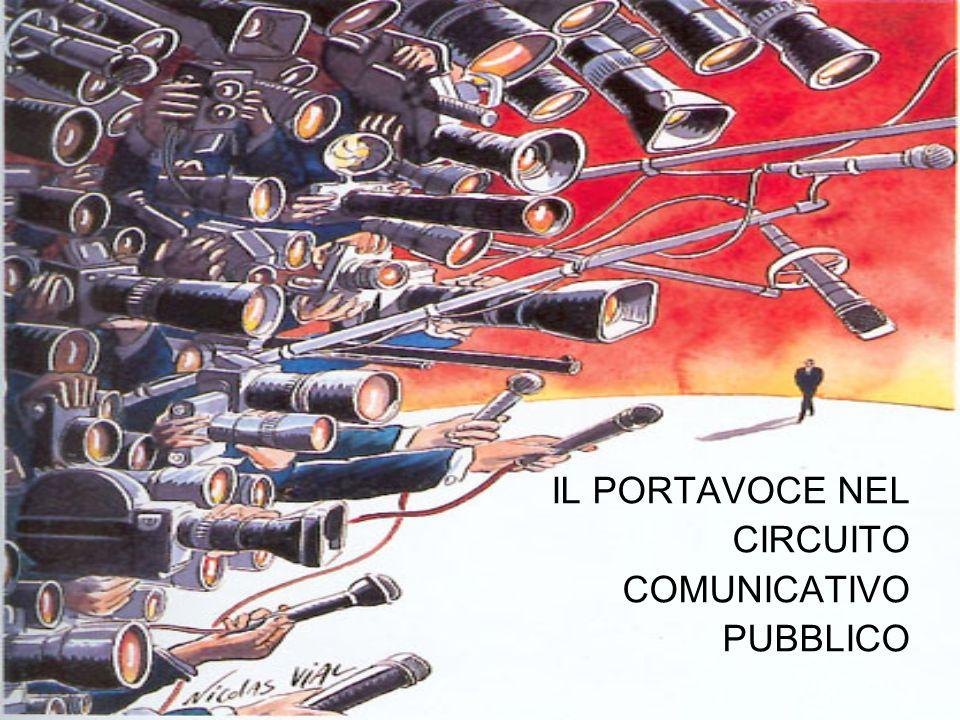 I pilastri della legge 150/2000 1.Ufficio stampa 2.Portavoce 3.URP