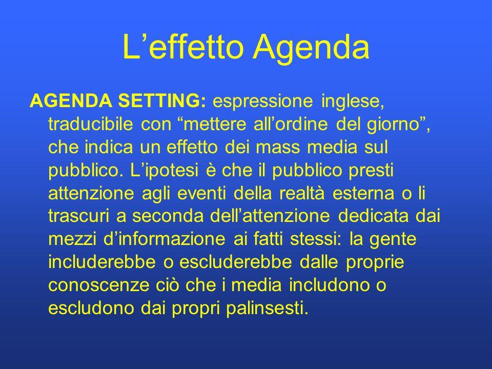 Leffetto Agenda AGENDA SETTING: espressione inglese, traducibile con mettere allordine del giorno, che indica un effetto dei mass media sul pubblico.