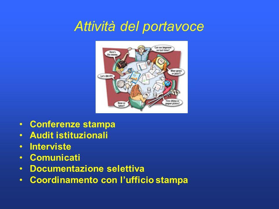Attività del portavoce Conferenze stampa Audit istituzionali Interviste Comunicati Documentazione selettiva Coordinamento con lufficio stampa