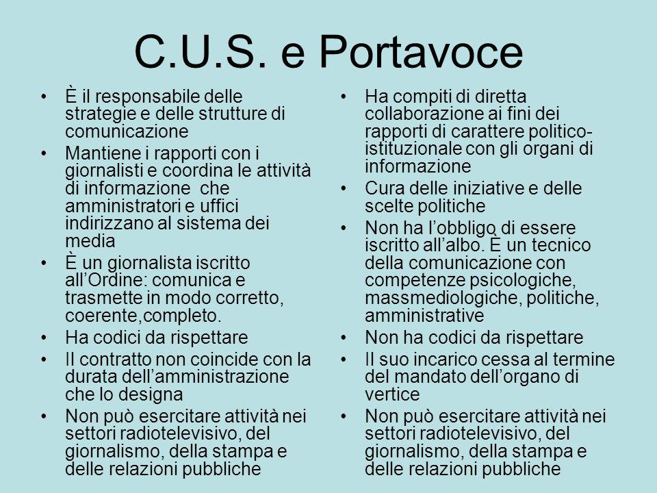 C.U.S.