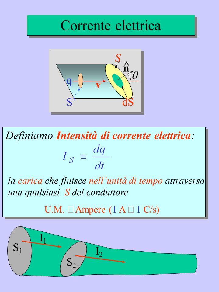 Densità di Corrente elettrica Vettore J densità di corrente: corrente attraverso superficie unitaria S a v ^ J || v (A/m 2 ) S dS J