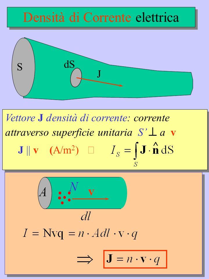 Corrente elettrica Dalle definizioni, per una superficie chiusa S chiusa segue: equazione di continuità della corrente elettrica ovvero: dal teorema della divergenza: segue: