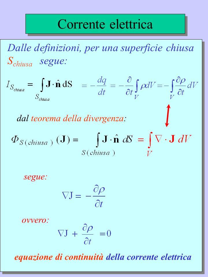 Energia totalmente dissipata in R: = energia iniziale in C q,I, t